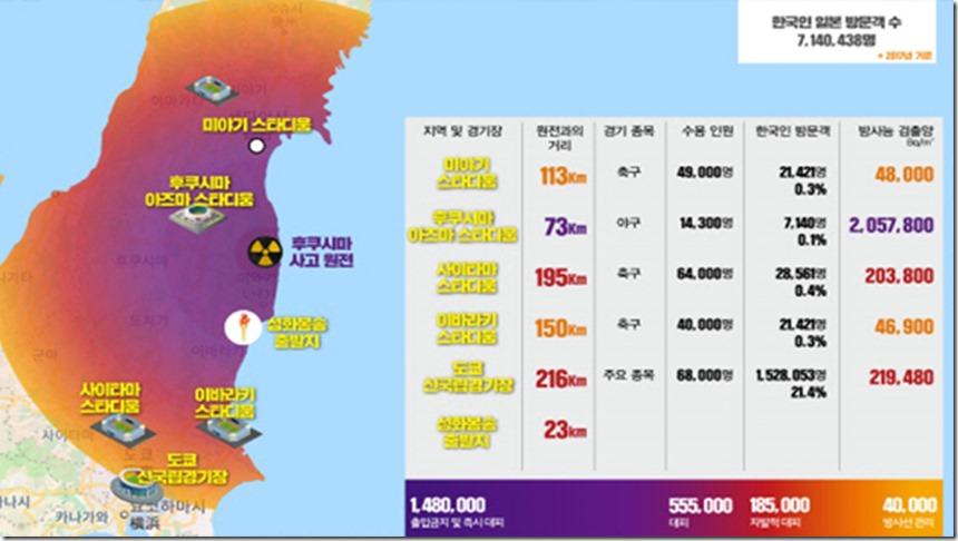 Japan radioactive pollution map